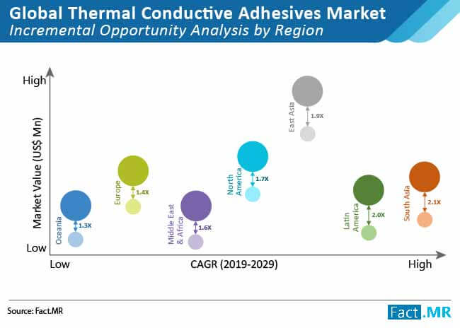 global thermal conductive adhesives market 01