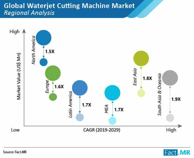 global waterjet cutting machine market 01
