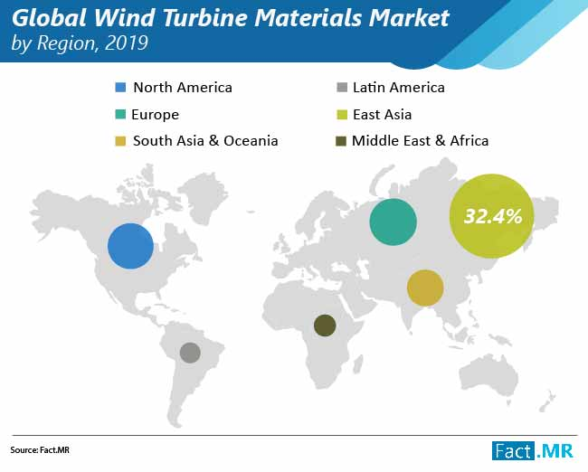 global wind turbine materials market 02