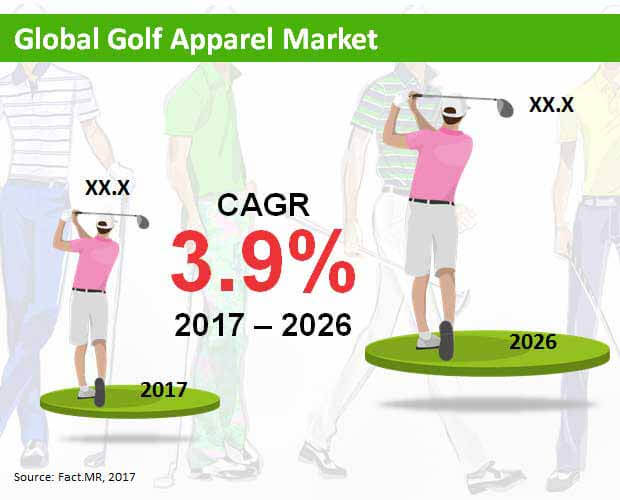 golf apparel market