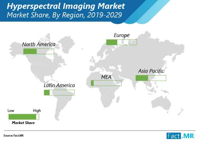 hyperspectral imaging market 01