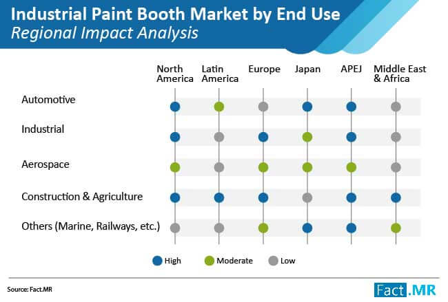 industrial paint booth market 01