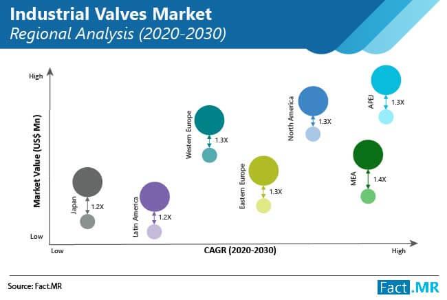 industrial valves market image 02