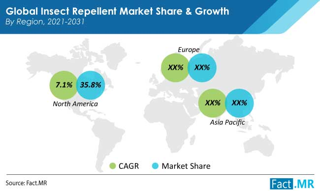 insect repellent market region