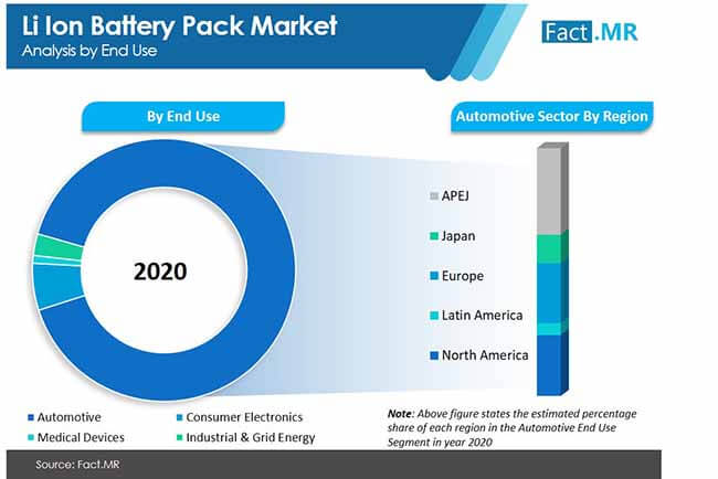 li ion battery pack market image 01