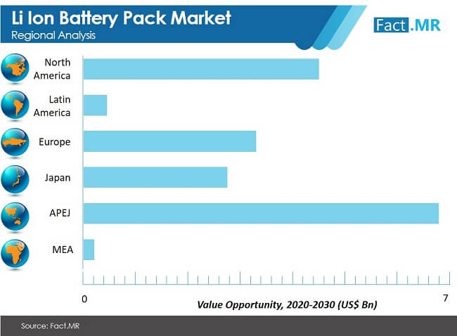 li ion battery pack market image 02