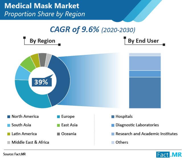medical mask  market image 01
