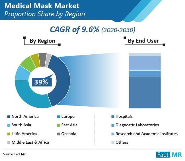 medical mask market image 01