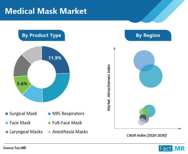 medical mask  market image 02