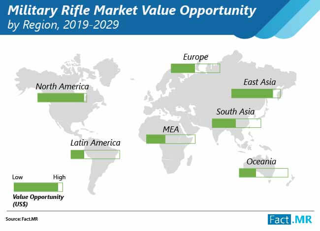 military rifle market 02