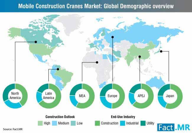 mobile construction cranes market 1