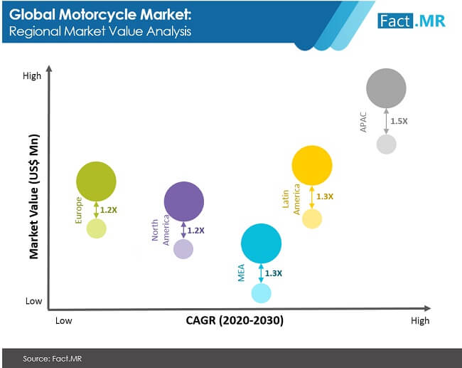 motorcycle market image 02