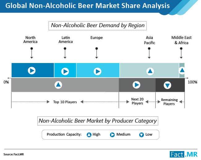 non alcoholic bear market 02
