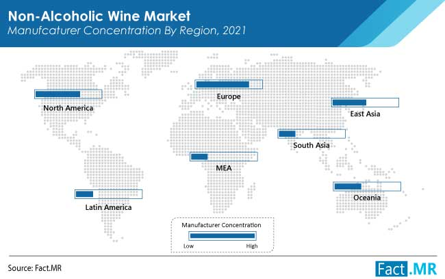 Non alcoholic wine market competition by Fact.MR