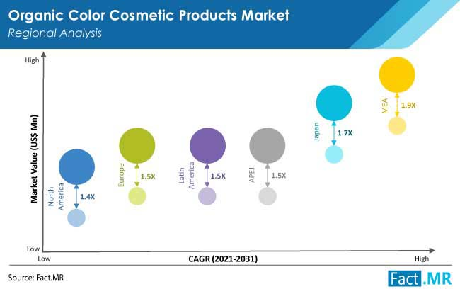 organic-color-cosmetic-products-market-region