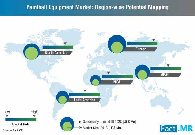 paintball equipment market 1
