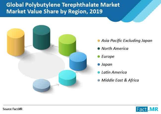 pbt market 01