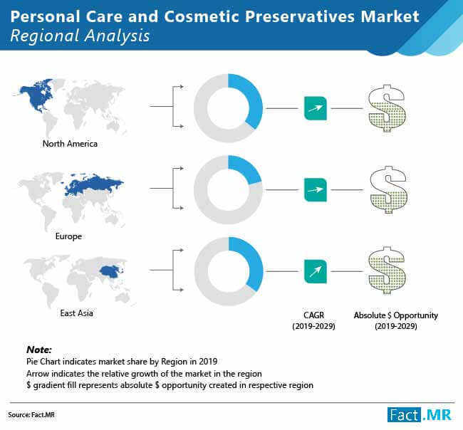 personal care and cosmetic preservatives market 02