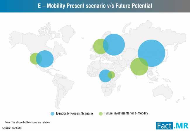 polyamide in emobility market 1