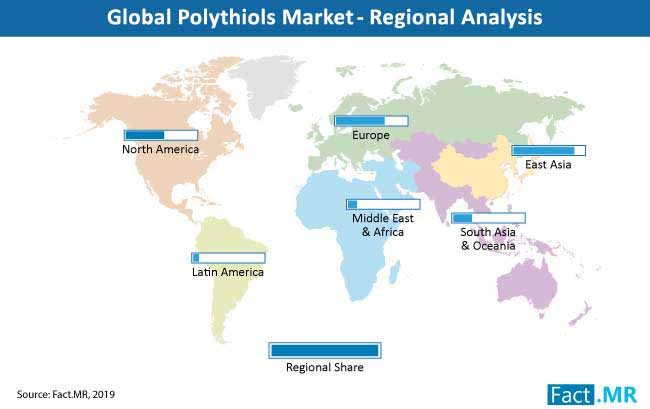 polythiols market regional analysis