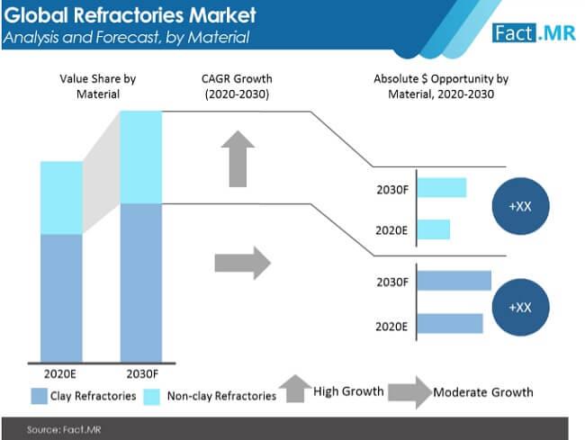 refractories market image 01