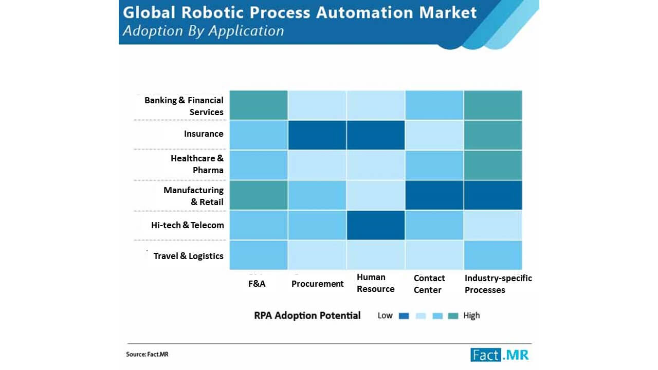 robotics process automation image1