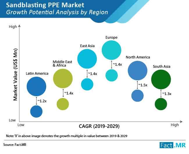 sandblasting ppe market 02
