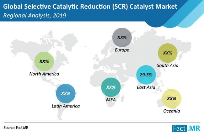 selective catalytic reduction scr catalyst market regional analysis