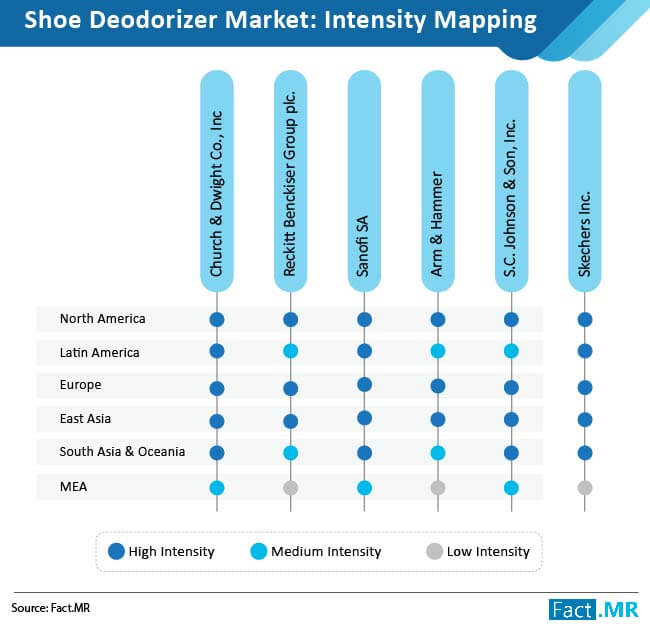 shoe deodorizer market intensity mapping