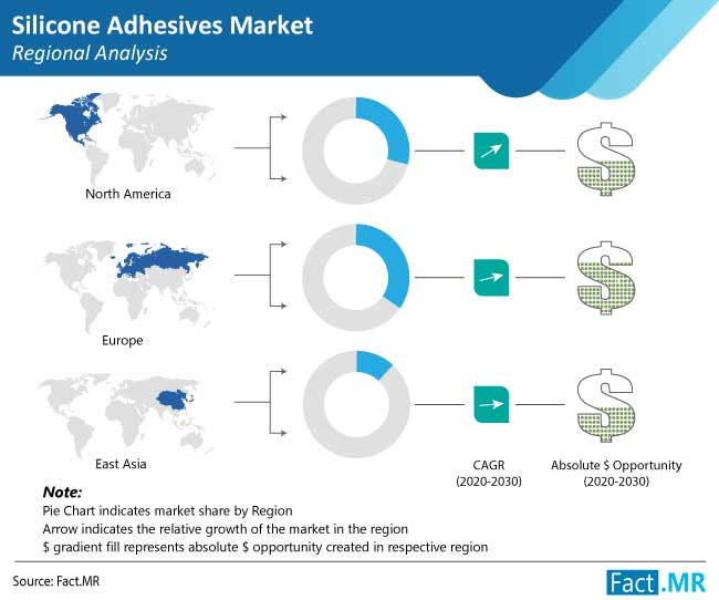 silicone adhesives market regional analysis