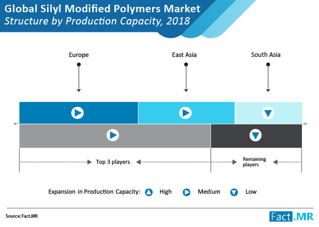 silyl modified polymers market 02