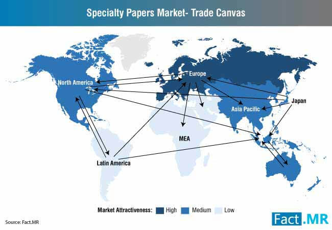 specialty papers market trade canvas
