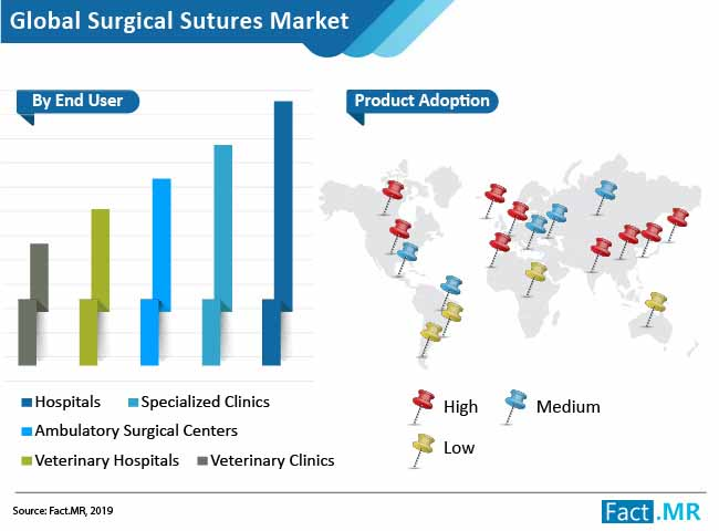 surgical sutures market 02