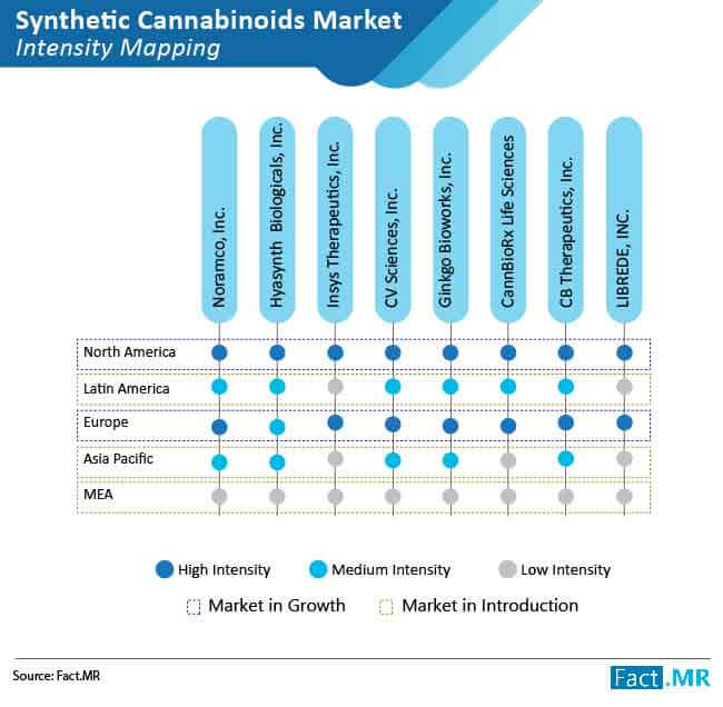 synthetic cannabinoids market intensity mapping