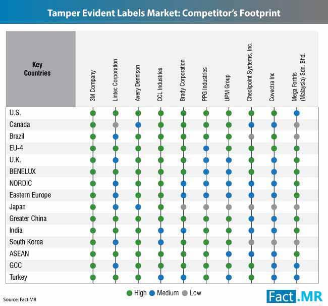 tamper evident labels market 1