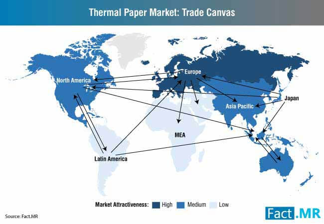 thermal paper market trade canvas