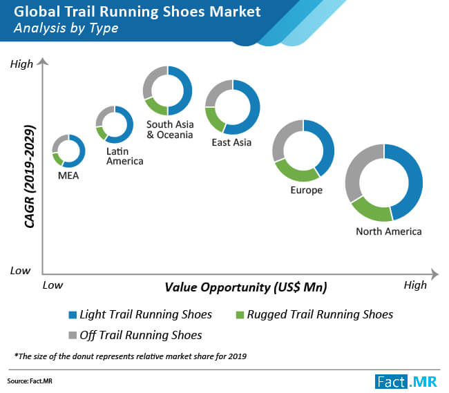 trail running shoe market 1