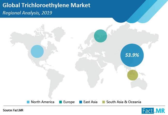 trichloroethylene market regional analysis